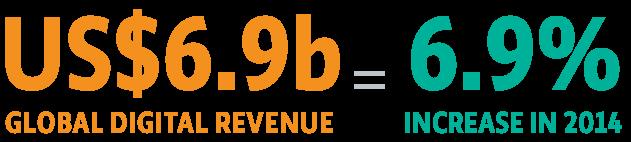 digital-sales-2014